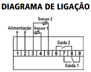 GM2300-TERMOSTATO-MICROPROCESSADO-DIAGRAMA-LIGACAO