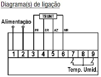 GMS-8-CONTROLADOR-UMIDADE-DIAGRAMA-LIGACAO
