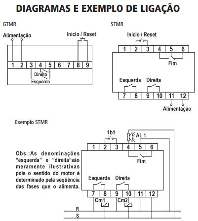 GTMR-STMR-TEMPORIZADOR-REVERSAO-MOTORES-DIAGRAMA-LIAGACAO