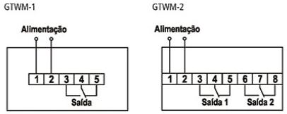 GTWM-INTERRUPTOR-HORARIO-DIAGRAMA