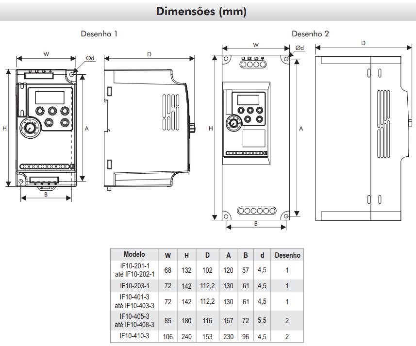 IF10-INVERSOR-DIMENSAO1