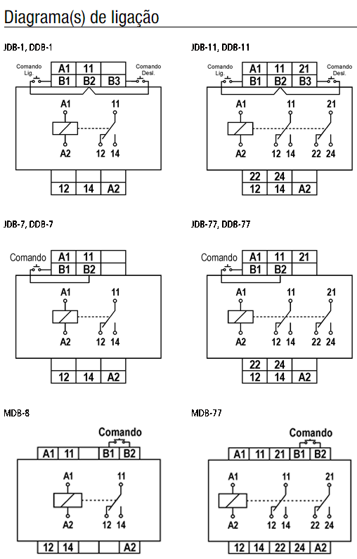 JDB-DDB-MDB-RELE-BIESTAVEL-DIAGRAMA-LIGACAO