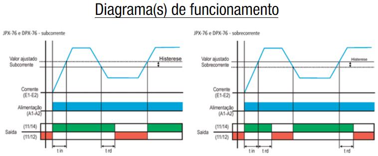 JPX-DPX-MONITOR-DE-CORRENTE-DIAGRAMA-FUNCIONAMENTO
