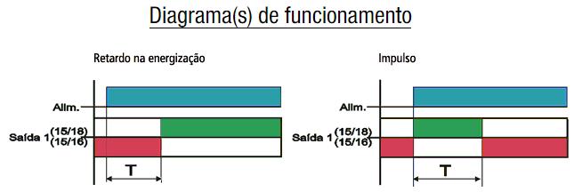 JTEI-DTEI-RELE-DUPLA-ACAO-DIAGRAMA-FUNCIONAMENTO