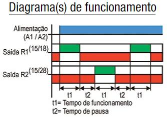 JTR-DTR-TEMPORIZADOR-REVERSAO-MOTORES-DIAGRAMA-FUNCIONAMENTO