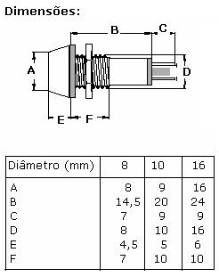 KL-MINI-SINALEIRO-DIMENSAO1