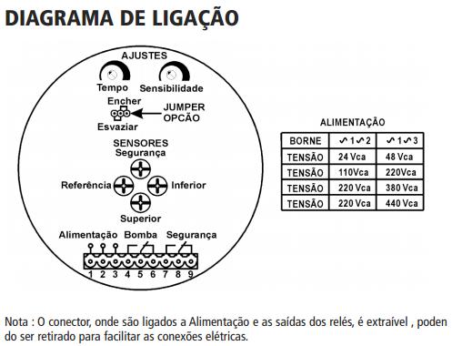 KPN-CHAVE-NIVEL-CONDUTIVA-DIAGRAMA-LIGACAO