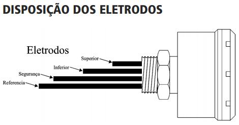 KPN-CHAVE-NIVEL-CONDUTIVA-ELETRODOS