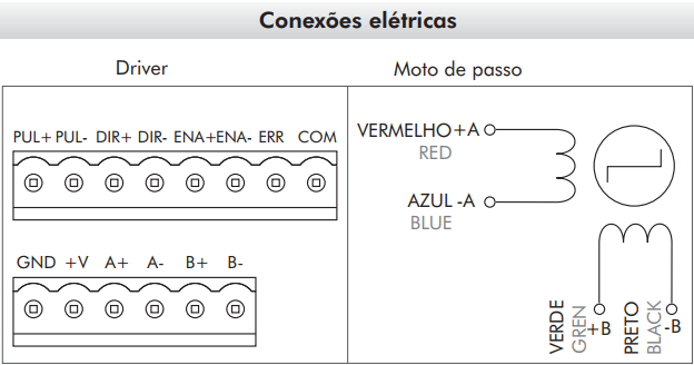 MD508D-DRIVE-CONEXAO1
