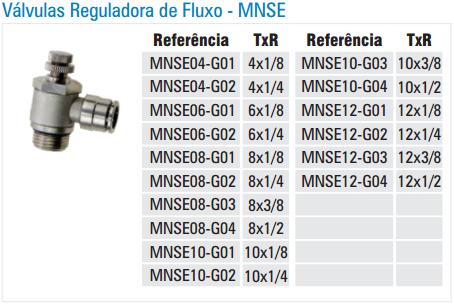 MNSE-CONEXAO-METALICA-INSTANTANEA-VALVULA-REGULADORA-FLUXO-TABELA