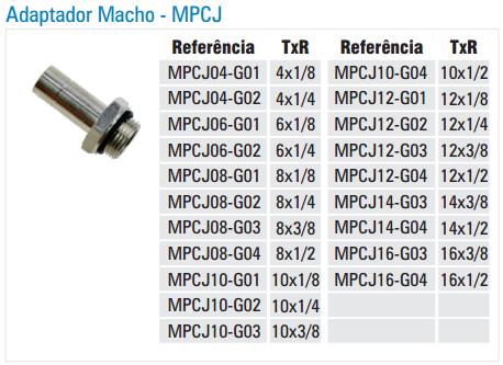 MPCJ-CONEXAO-METALICA-INSTANTANEA-ADAPTADOR-MACHO-TABELA