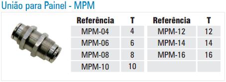 MPM-CONEXAO-METALICA-INSTANTANEA-UNIAO-PAINEL-TABELA