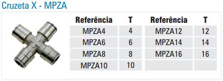 MPZA-CONEXAO-METALICA-INSTANTANEA-X-CRUZETA-TABELA