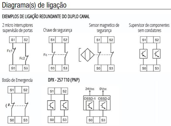 OPX-257-RELE-SEGURANCA-DIAGRAMA-LIGACAO-1