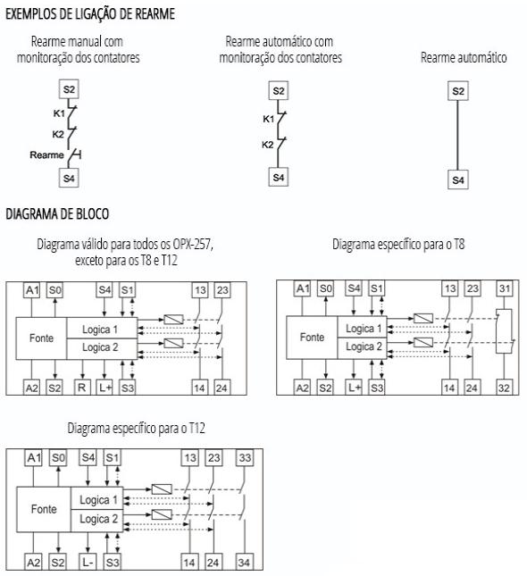 OPX-257-RELE-SEGURANCA-DIAGRAMA-LIGACAO-2