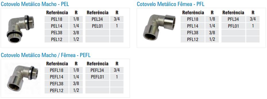 PE-PF-CONEXAO-METALICA-L-TABELA