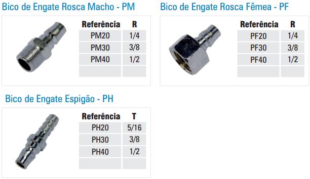 PF-PH-PM-CONEXAO-METALICA-BICO-ENGATE-TABELA