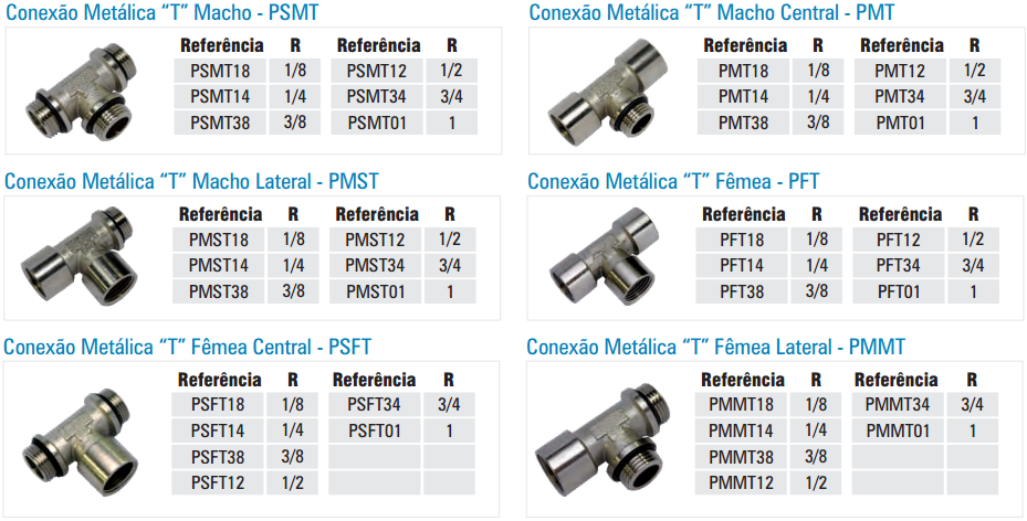PF-PM-PS-CONEXAO-METALICA-T-TABELA