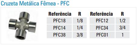 PFC-CONEXAO-METALICA-X-CRUZETA-TABELA