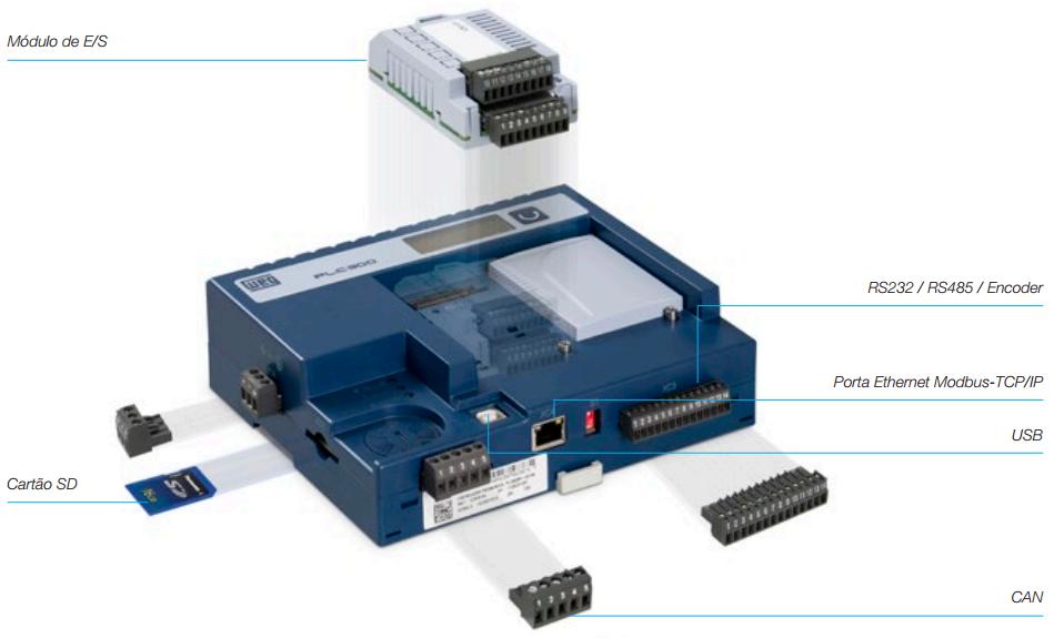 PLC300-CLP-IMAGEM-3