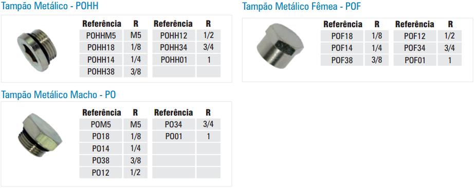 PO-CONEXAO-METALICA-TAMPAO-TABELA