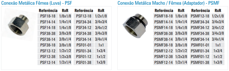PSF-PSMF-CONEXAO-METALICA-FEMEA-MACHO-TABELA