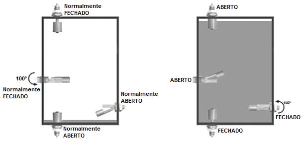 RF-OH-MINI-CHAVE-NIVEL-ATUACAO-2