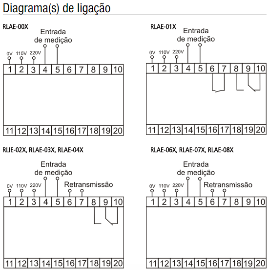 RLAE-AMPERIMETRO-DIAGRAMA
