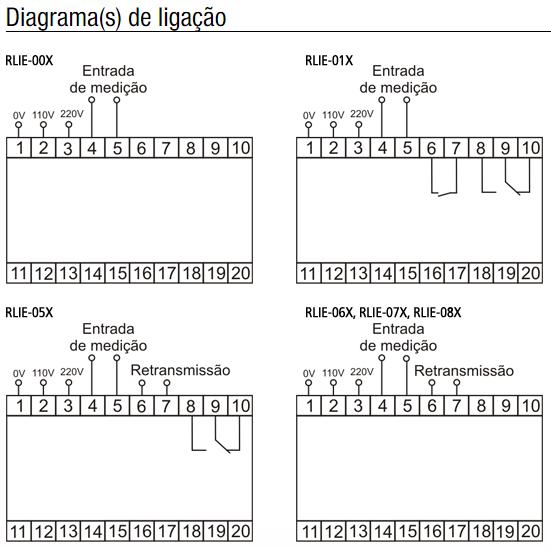 RLIE-AMPERIMETRO-DIAGRAMA