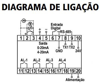 RLM-INDICADOR-UNIVERSAL-DIAGRAMA