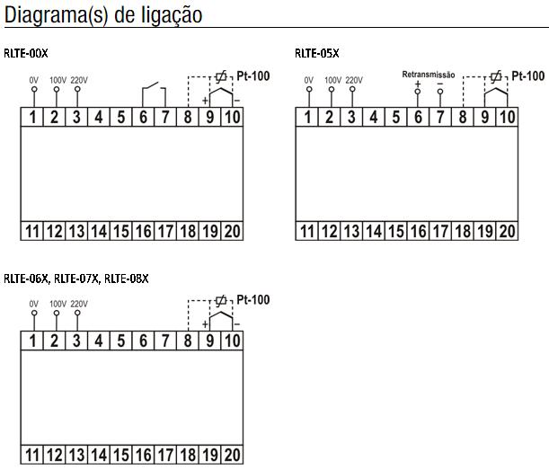 RLTE-INDICADOR-TEMPERATURA-DIAGRAMA