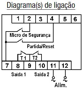 RMS-SMS-TEMPORIZADOR-DIAGRAMA
