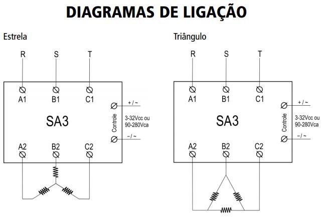 SA3-RELE-ESTADO-SOLIDO-DIAGRAMA-LIAGCAO