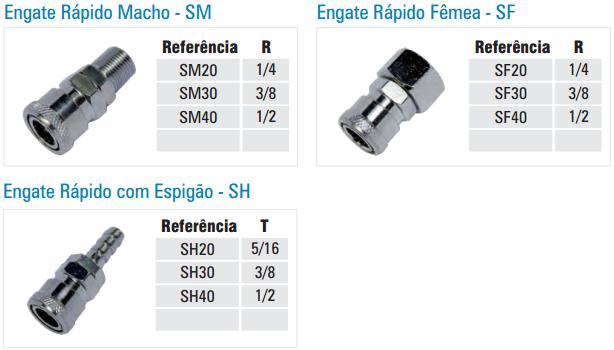 SF-SH-SM-CONEXAO-METALICA-ENGATE-RAPIDO-TABELA