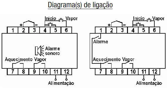 SMS-12-CONTROLADOR-DIAGRAMA-LIGACAO