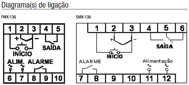 SMX-136-TEMPORIZADOR-CONTROLE-TEMPO-TEMPERATURA-DIAGRAMA-LIAGACAO