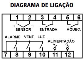 SMX-147-TEMPORIZADOR-CONTROLE-TEMPO-TEMPERATURA-DIAGRAMA-LIGACAO