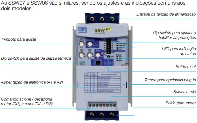 SSW07-SOFT-STARTER-IMAGEM-2