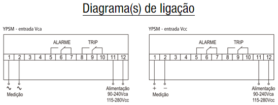 YPSM-SUPERVISOR-MONOFÁSICO-DISPLAY-DIAGRAMA-LIAGACAO